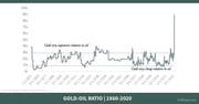2020-Chart-Blog-208-LinkedIn