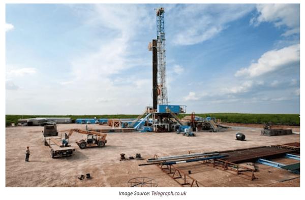 Shale Oil Production