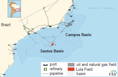 Campos and Santos basins